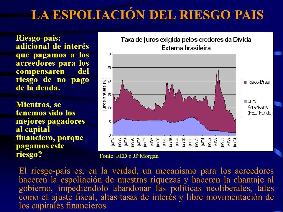 LA ESPOLIACIÓN DEL RIESGO PAIS