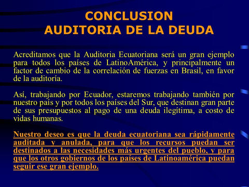 CONCLUSION AUDITORIA DE LA DEUDA