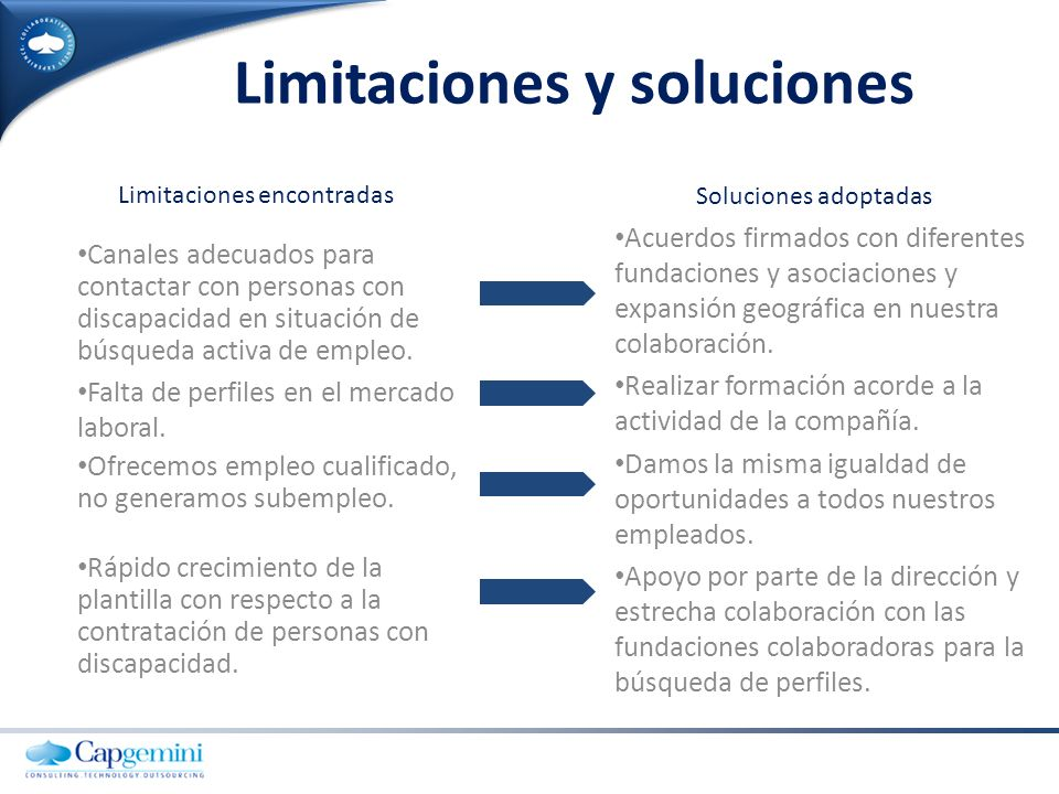 Limitaciones y soluciones
