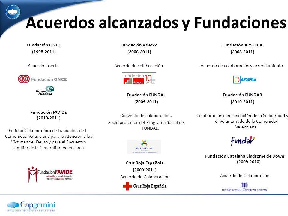 Acuerdos alcanzados y Fundaciones