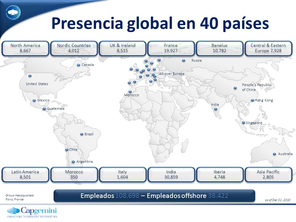 Presencia global en 40 países