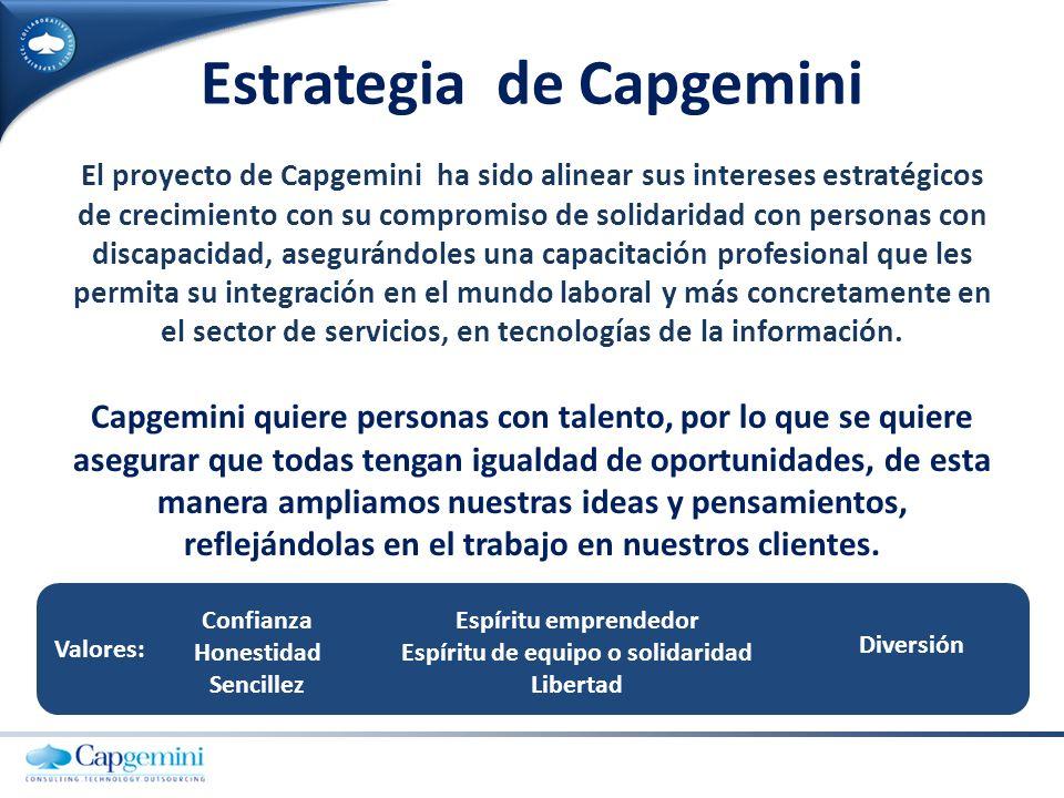 Estrategia de Capgemini Espíritu de equipo o solidaridad