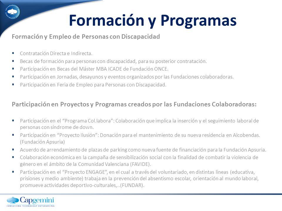 Formación y Programas Formación y Empleo de Personas con Discapacidad