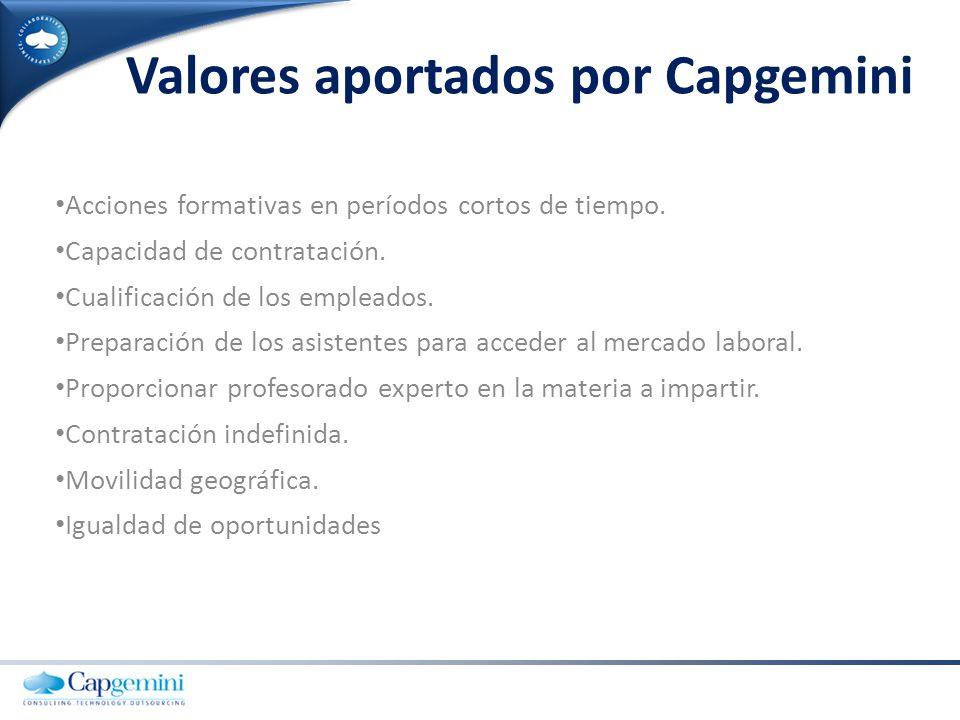 Valores aportados por Capgemini