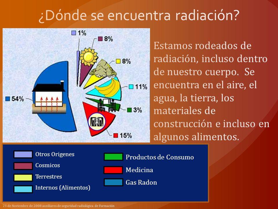 ¿Dónde se encuentra radiación