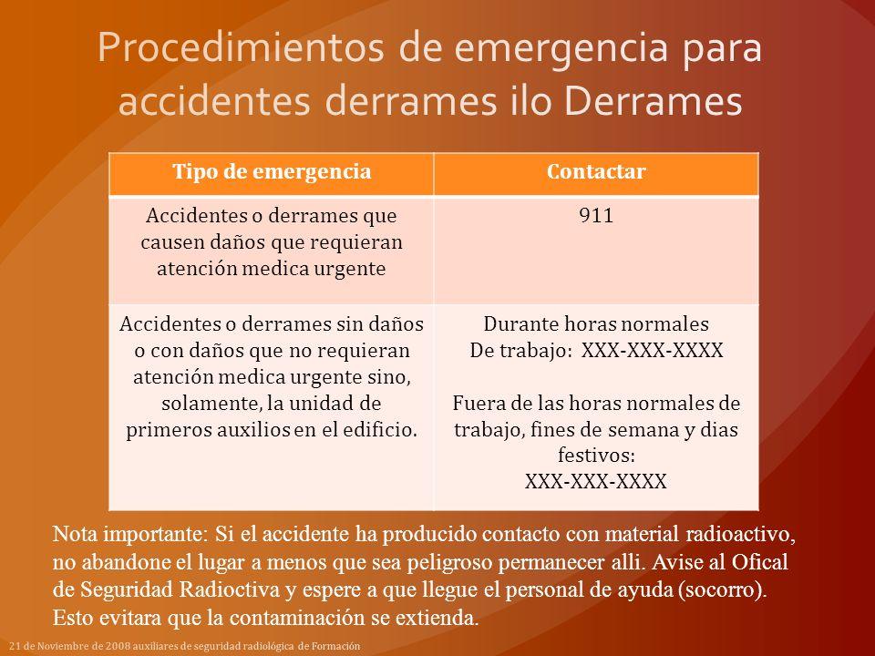 Procedimientos de emergencia para accidentes derrames ilo Derrames