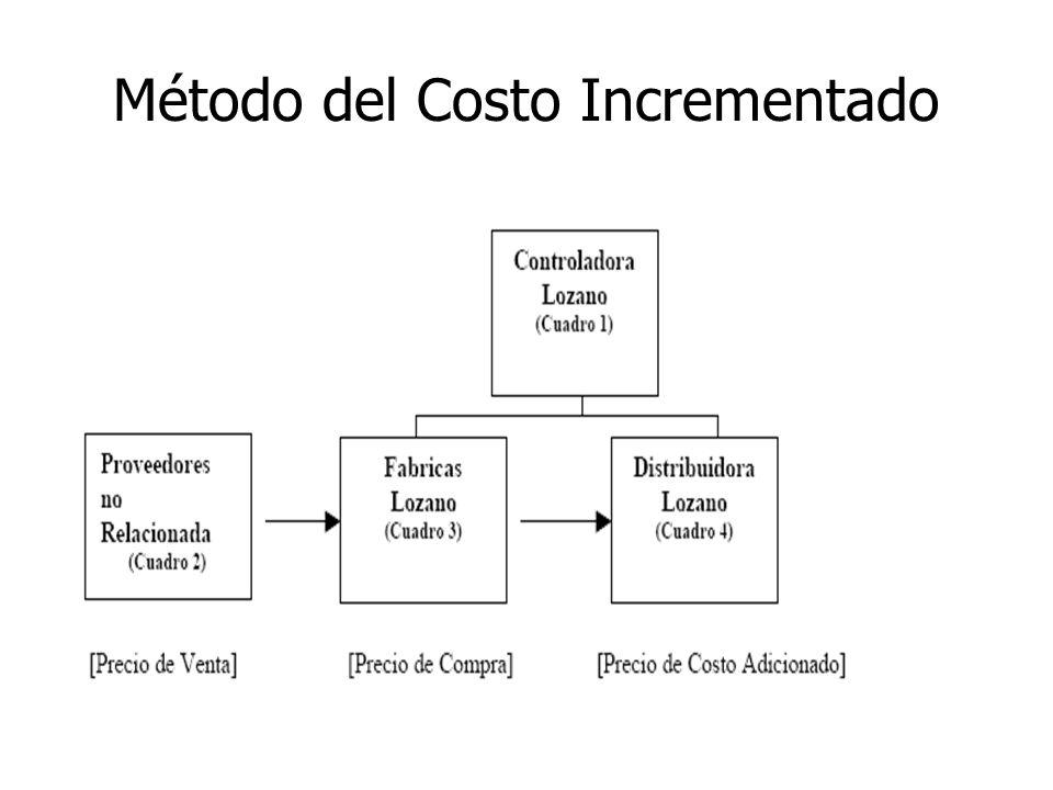 Método del Costo Incrementado