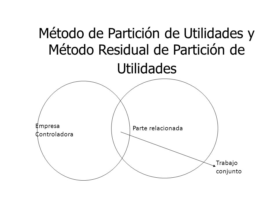 Método de Partición de Utilidades y Método Residual de Partición de Utilidades