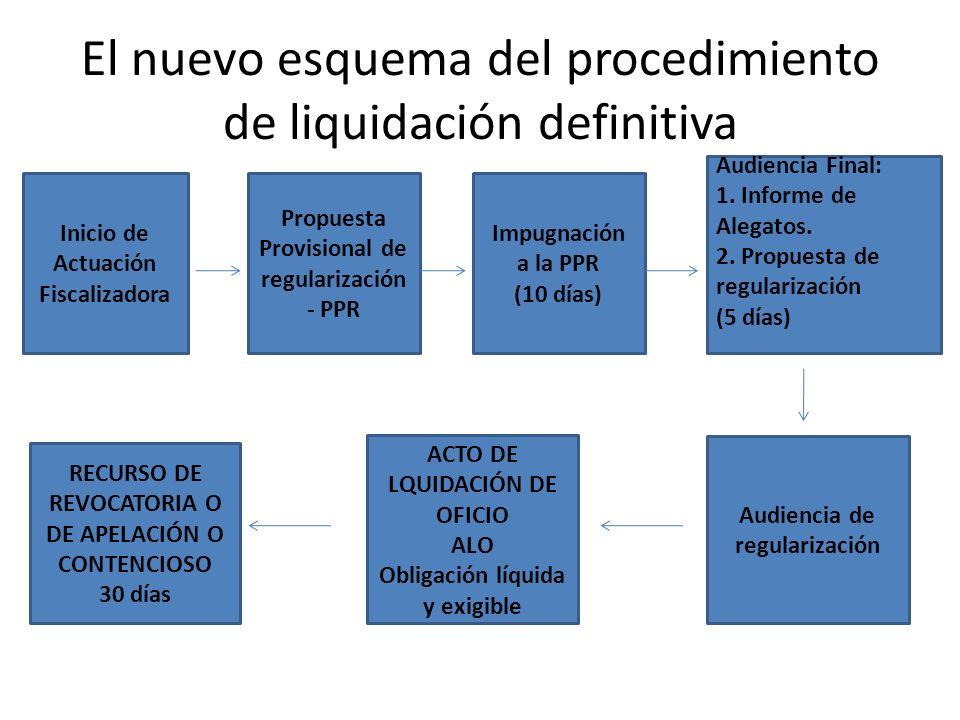 El nuevo esquema del procedimiento de liquidación definitiva