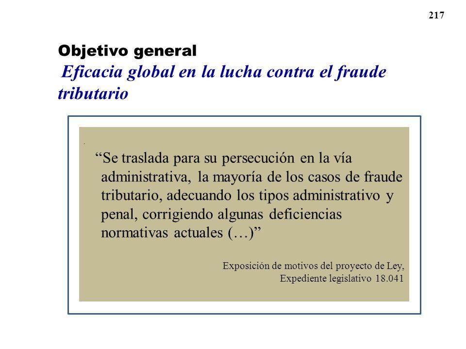 217Objetivo general. Eficacia global en la lucha contra el fraude tributario. .