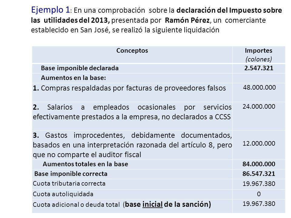 Ejemplo 1: En una comprobación sobre la declaración del Impuesto sobre las utilidades del 2013, presentada por Ramón Pérez, un comerciante establecido en San José, se realizó la siguiente liquidación