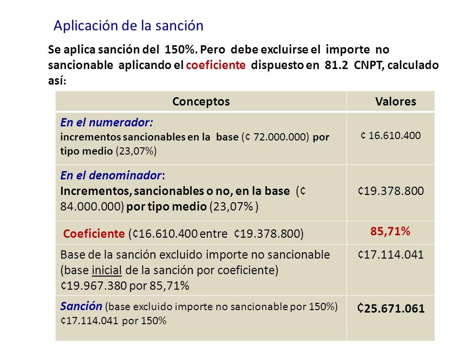 ¢25.671.061 Aplicación de la sanción