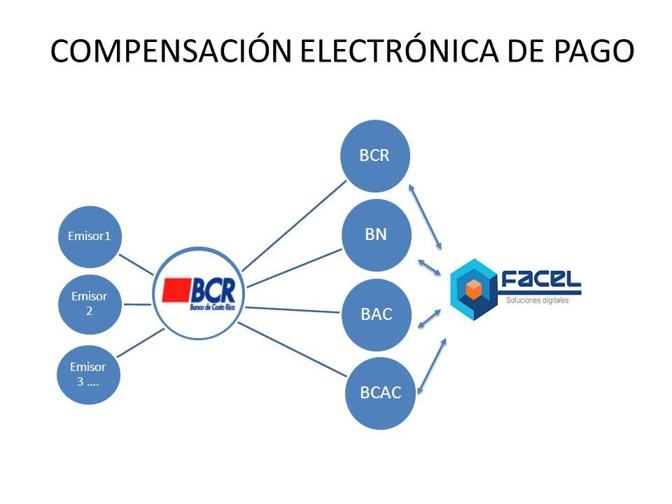 COMPENSACIÓN ELECTRÓNICA DE PAGO
