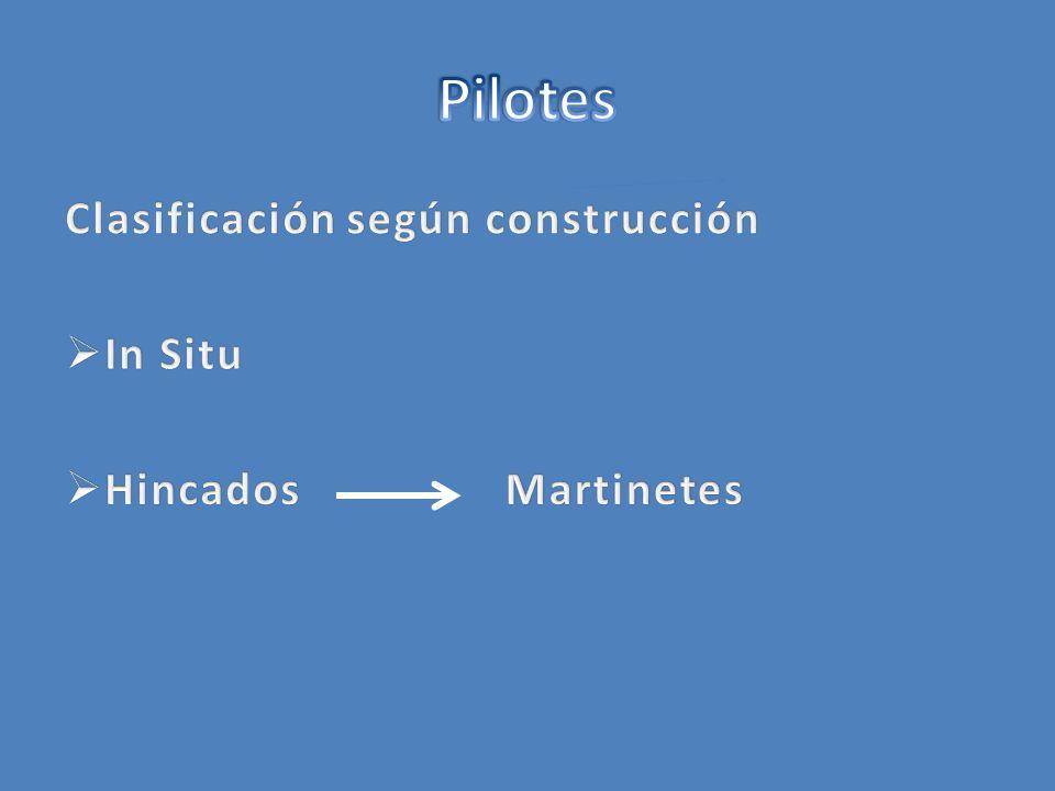 Pilotes Clasificación según construcción In Situ Hincados Martinetes