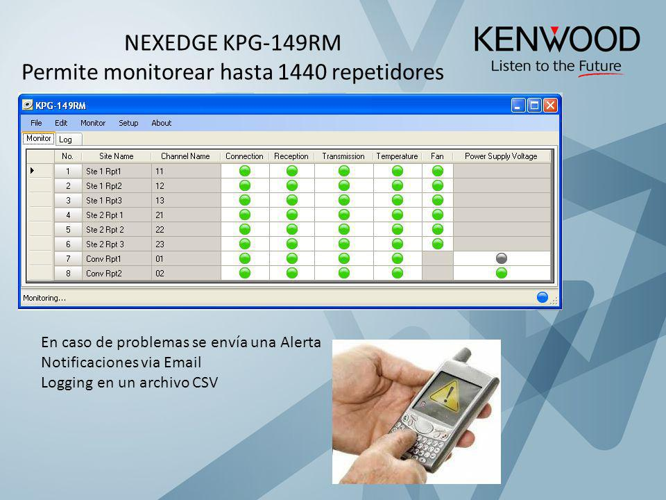 NEXEDGE KPG-149RM Permite monitorear hasta 1440 repetidores