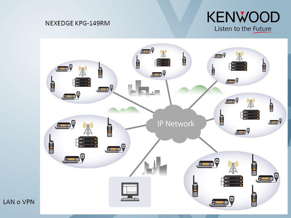 NEXEDGE KPG-149RM LAN o VPN