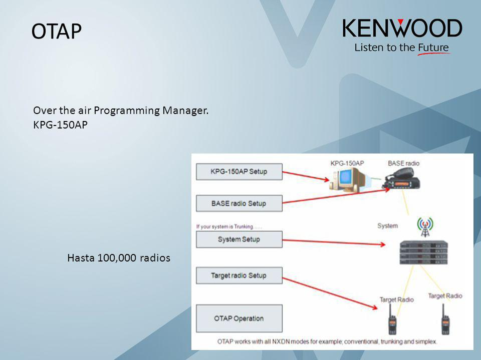 OTAP Over the air Programming Manager. KPG-150AP Hasta 100,000 radios