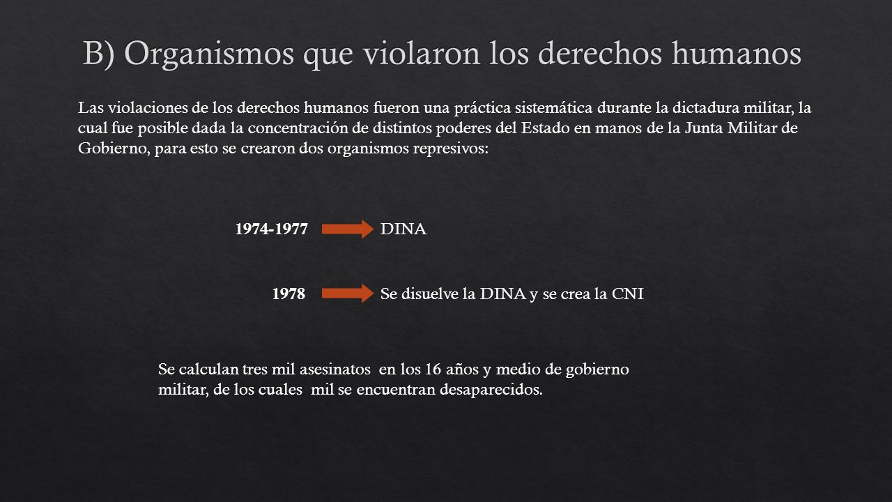 B) Organismos que violaron los derechos humanos