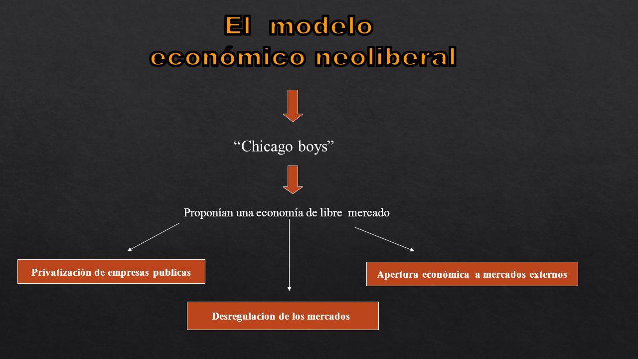 El modelo económico neoliberal Chicago boys