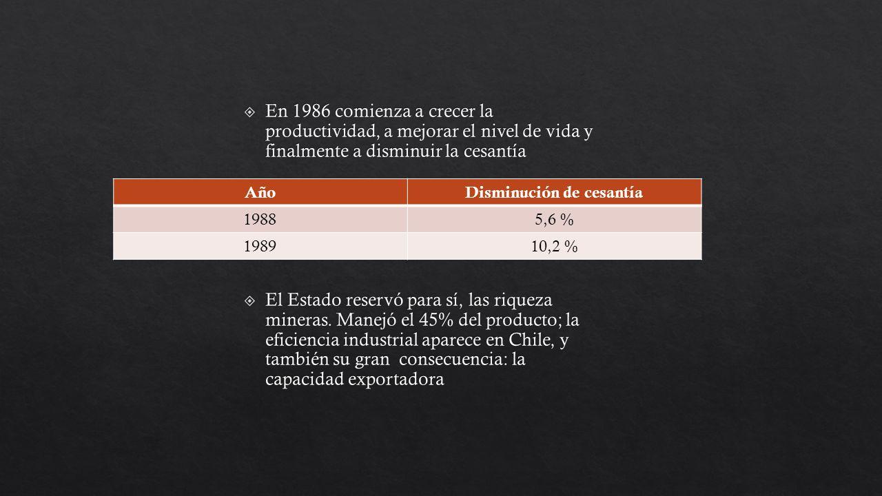 Disminución de cesantía