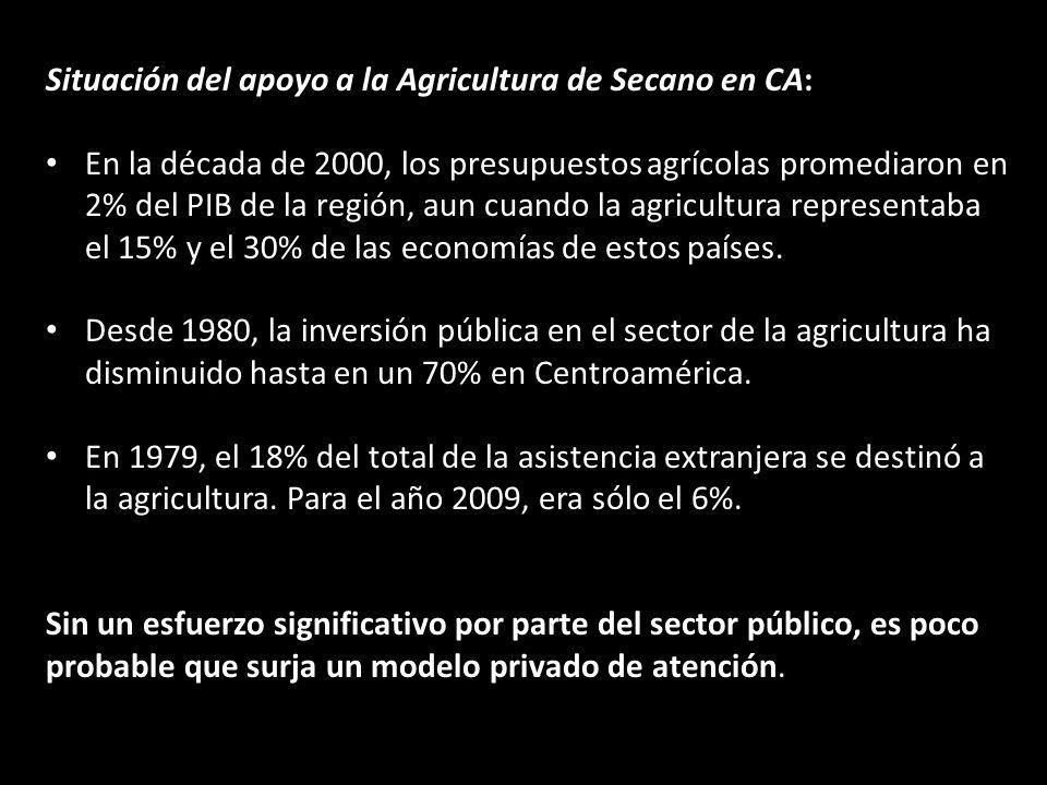 Situación del apoyo a la Agricultura de Secano en CA: