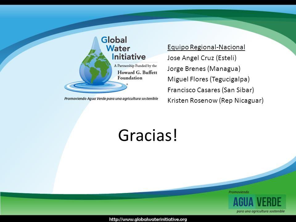 Gracias! Equipo Regional-Nacional Jose Angel Cruz (Esteli)