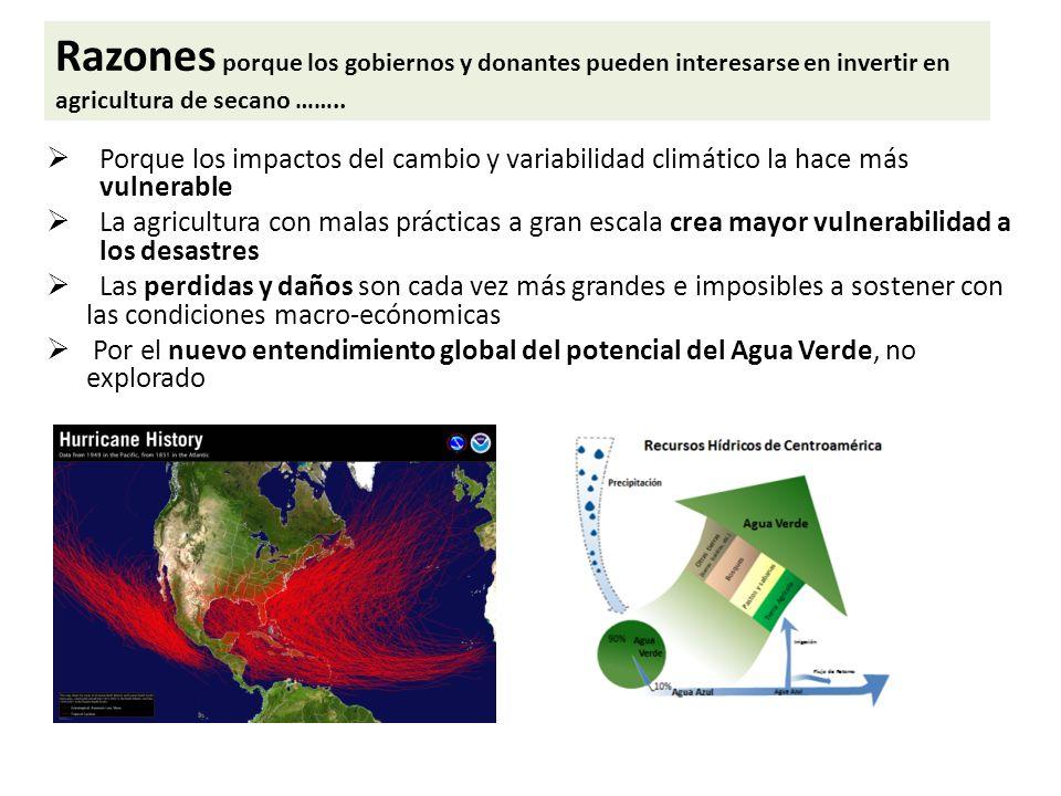 Razones porque los gobiernos y donantes pueden interesarse en invertir en agricultura de secano ……..