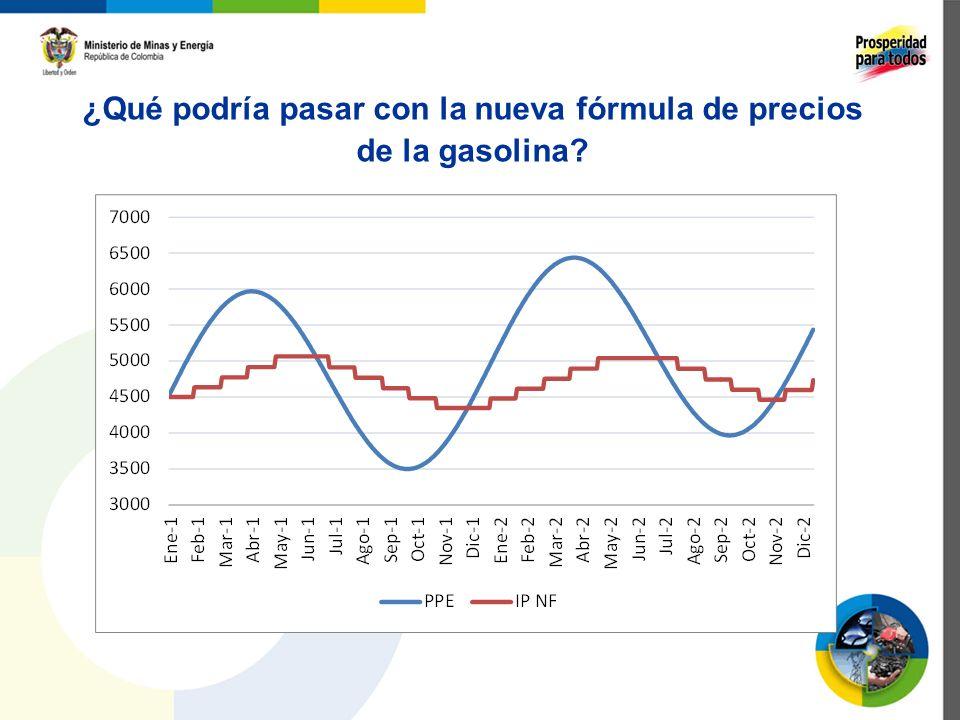 ¿Qué podría pasar con la nueva fórmula de precios de la gasolina