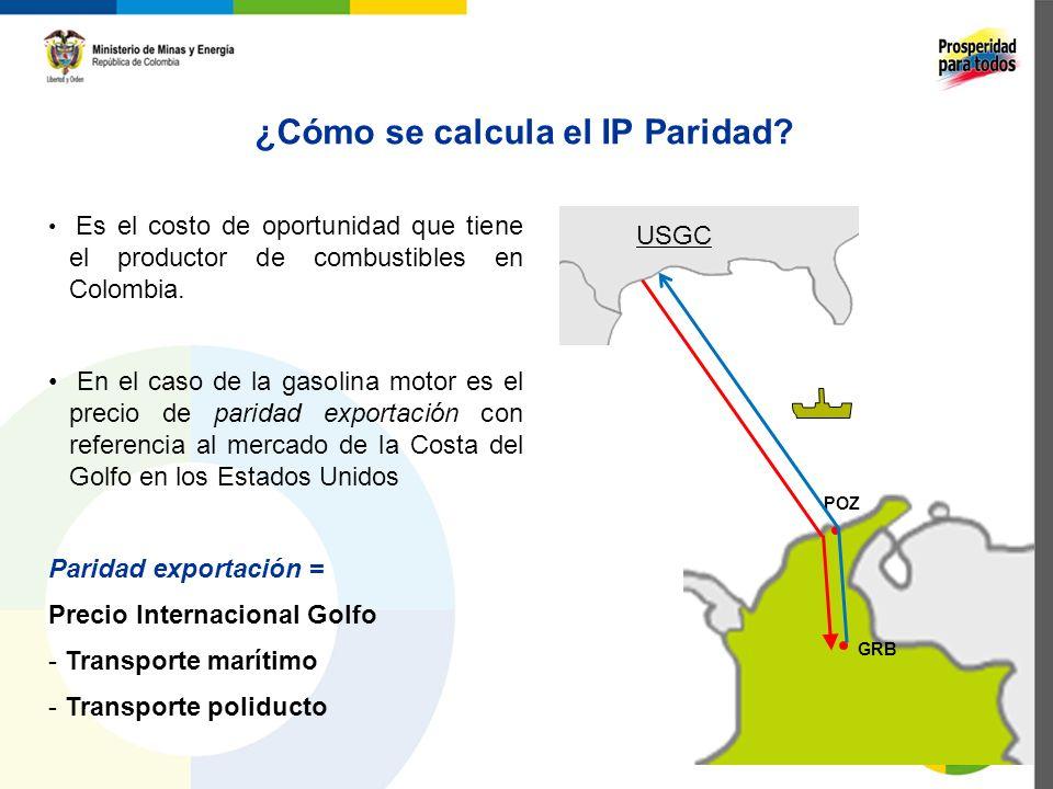 ¿Cómo se calcula el IP Paridad