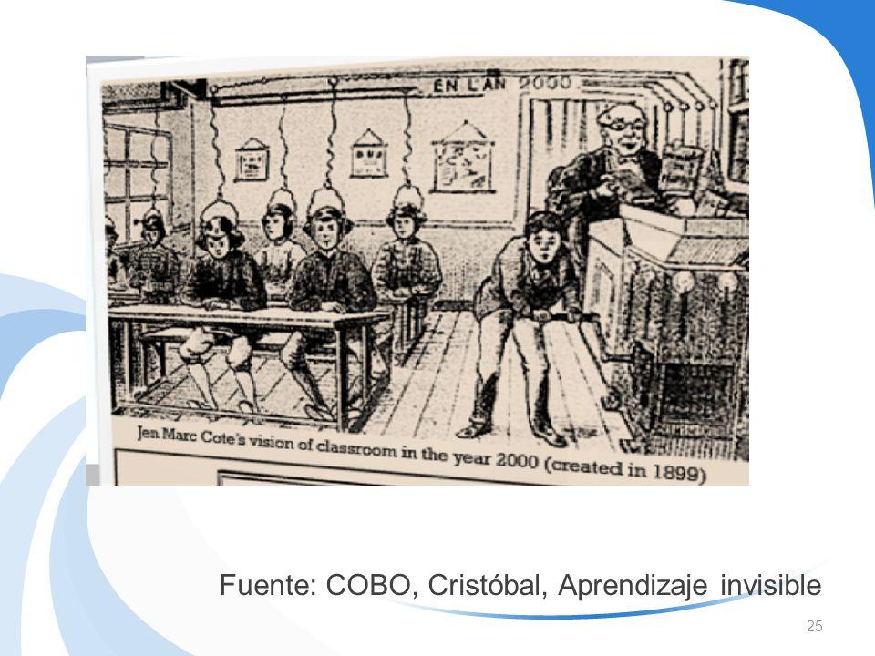 Fuente: COBO, Cristóbal, Aprendizaje invisible