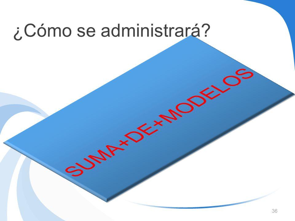 ¿Cómo se administrará SUMA+DE+MODELOS
