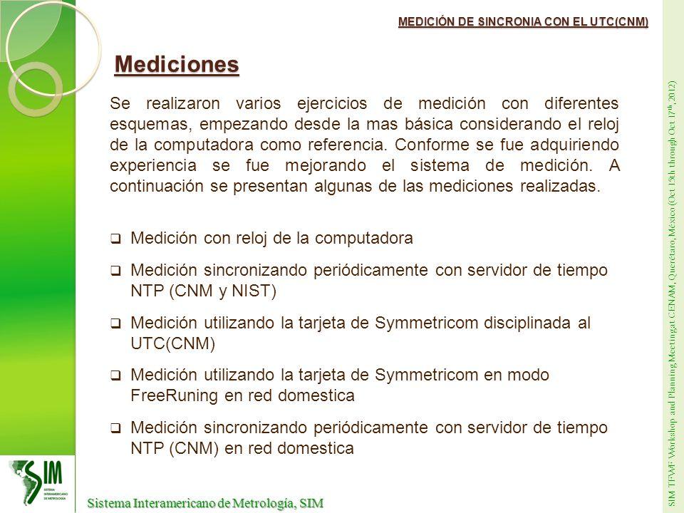 MEDICIÓN DE SINCRONIA CON EL UTC(CNM)