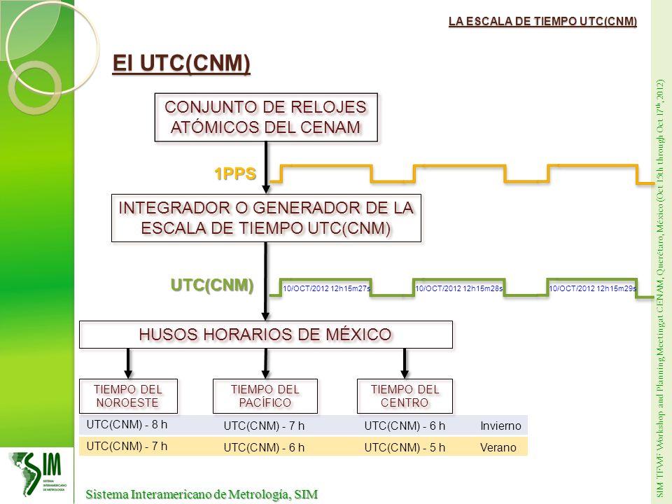 El UTC(CNM) CONJUNTO DE RELOJES ATÓMICOS DEL CENAM 1PPS