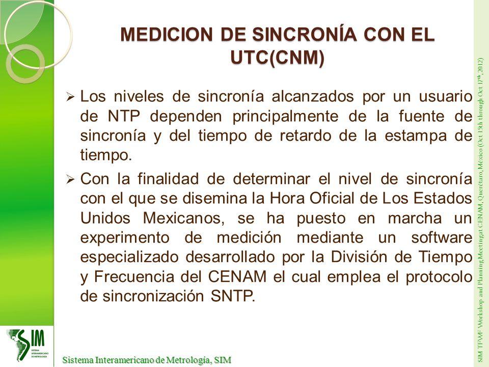 MEDICION DE SINCRONÍA CON EL UTC(CNM)
