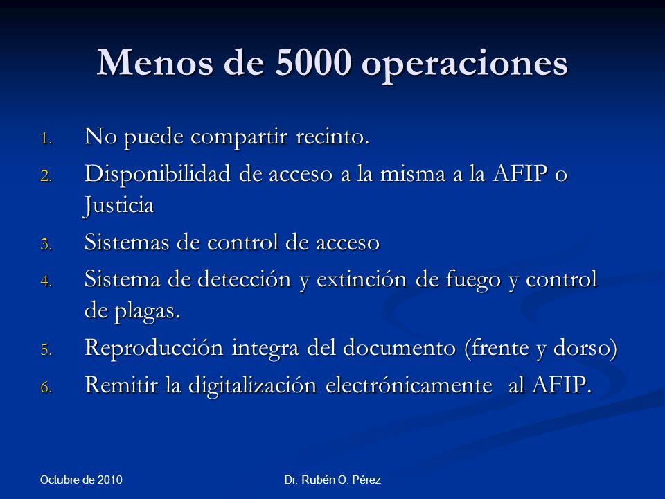 Menos de 5000 operaciones No puede compartir recinto.