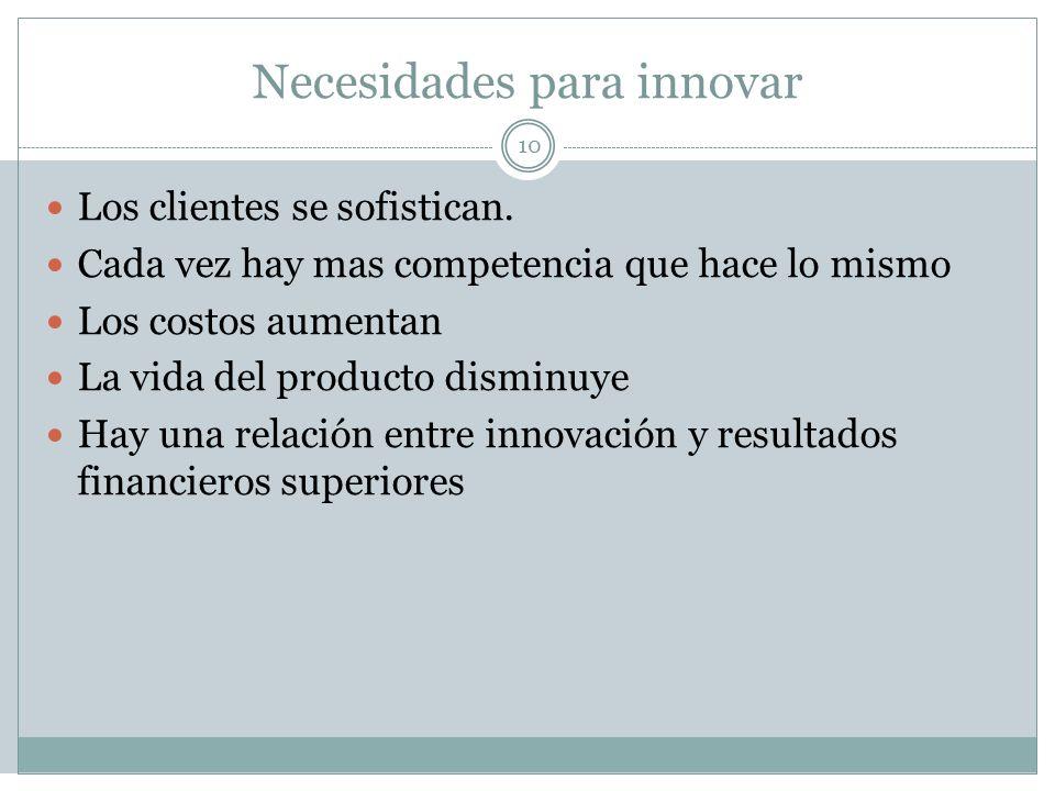 Necesidades para innovar
