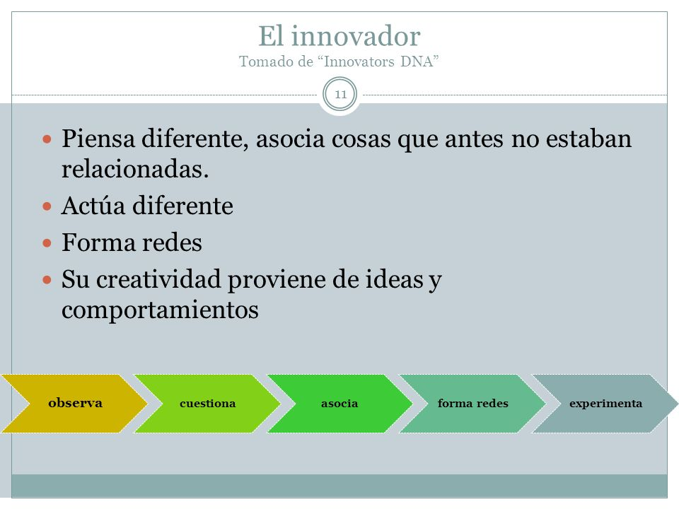 El innovador Tomado de Innovators DNA