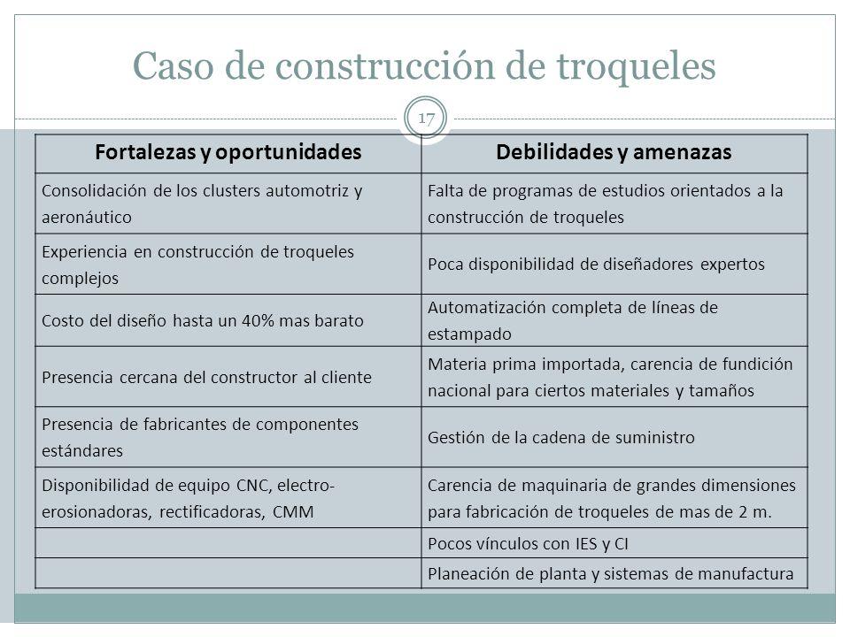 Caso de construcción de troqueles