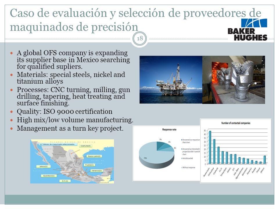 Caso de evaluación y selección de proveedores de maquinados de precisión