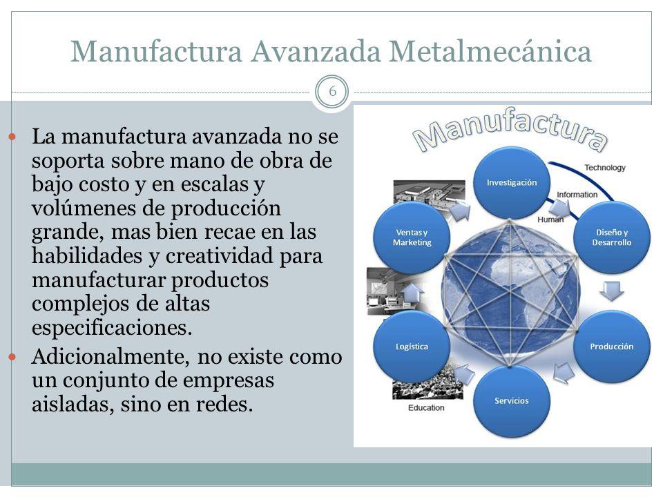 Manufactura Avanzada Metalmecánica
