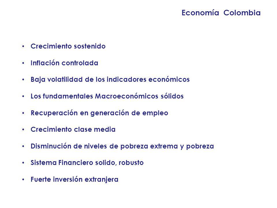 Economía Colombia Crecimiento sostenido Inflación controlada