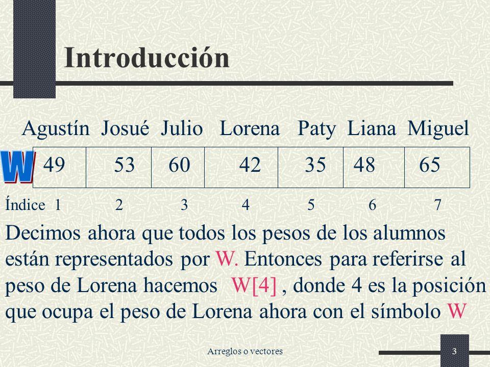 Introducción W Agustín Josué Julio Lorena Paty Liana Miguel