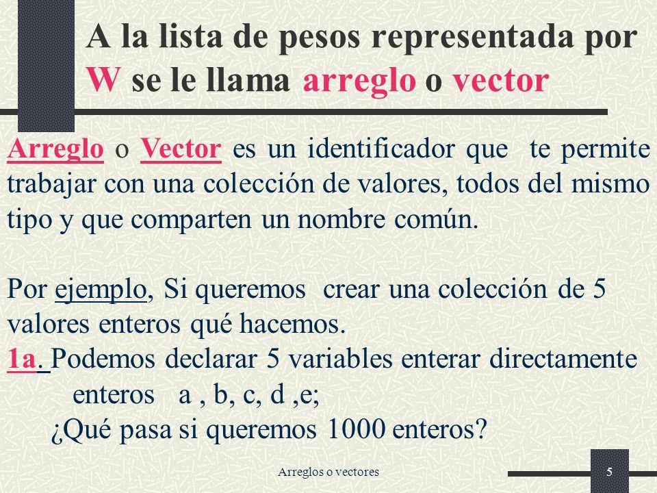A la lista de pesos representada por W se le llama arreglo o vector