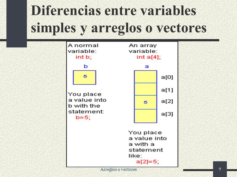 Diferencias entre variables simples y arreglos o vectores
