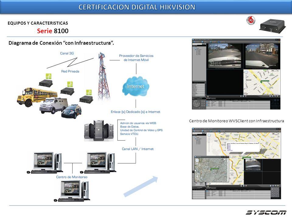 CERTIFICACION DIGITAL HIKVISION