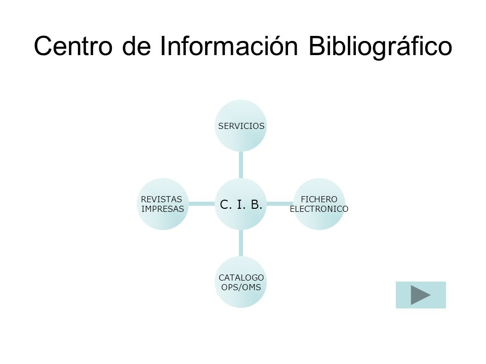 Centro de Información Bibliográfico