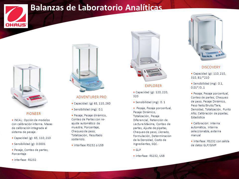 Balanzas de Laboratorio Analíticas