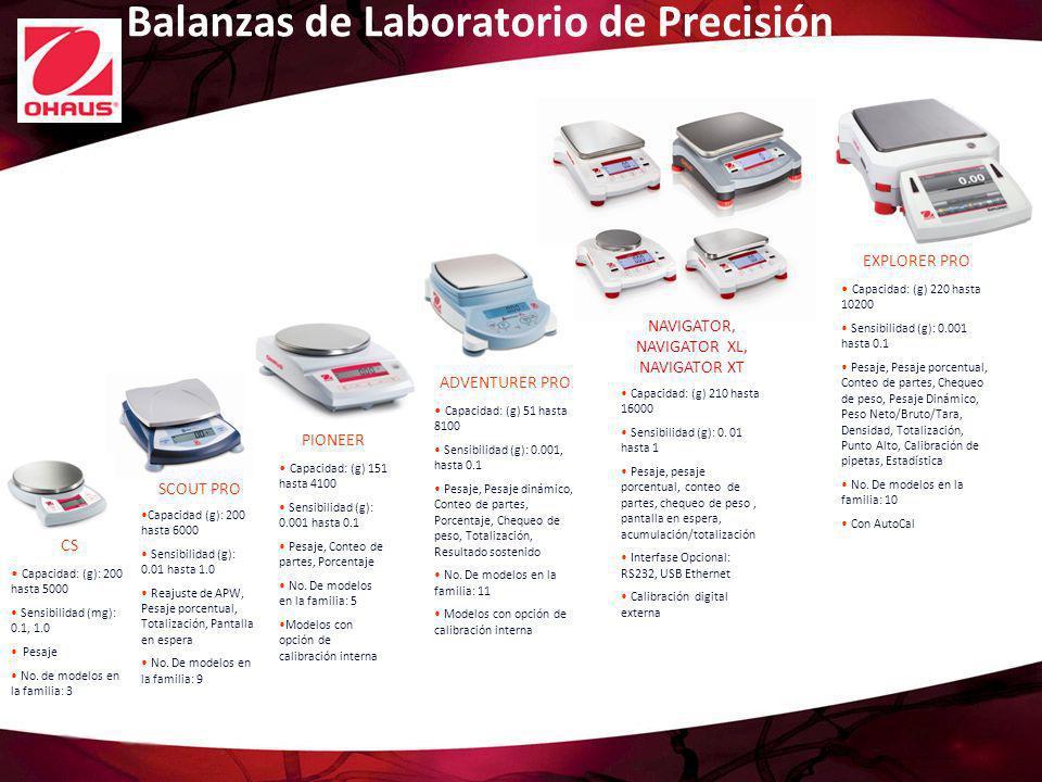 Balanzas de Laboratorio de Precisión