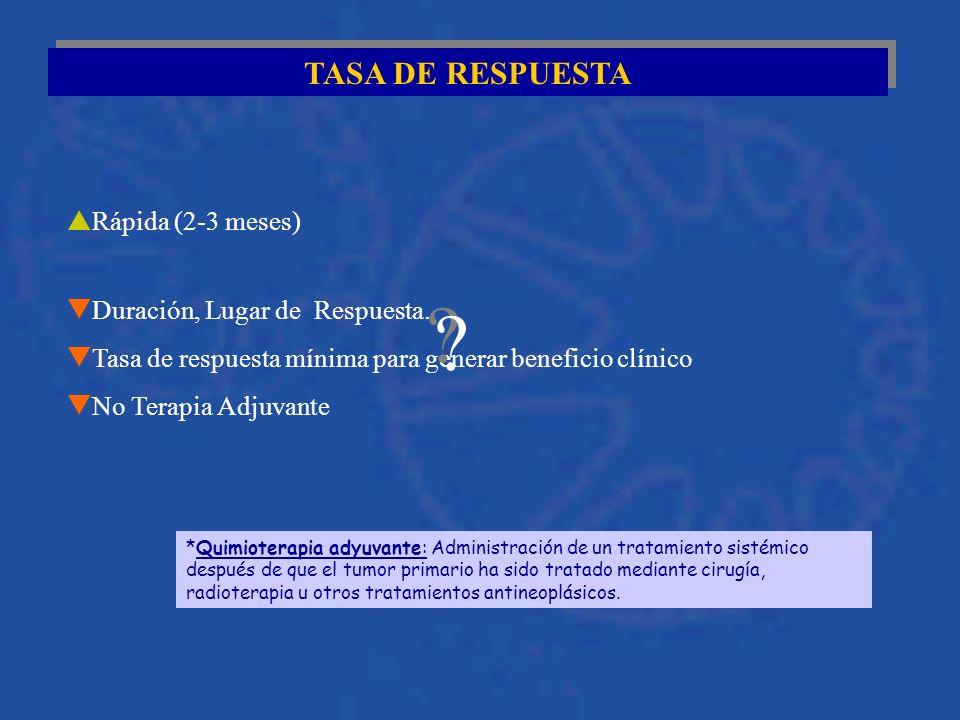 TASA DE RESPUESTA Rápida (2-3 meses) Duración, Lugar de Respuesta.