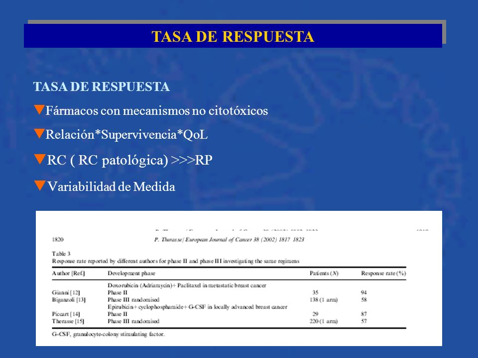 TASA DE RESPUESTA RC ( RC patológica) >>>RP